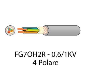 FG7OH2R-4-()